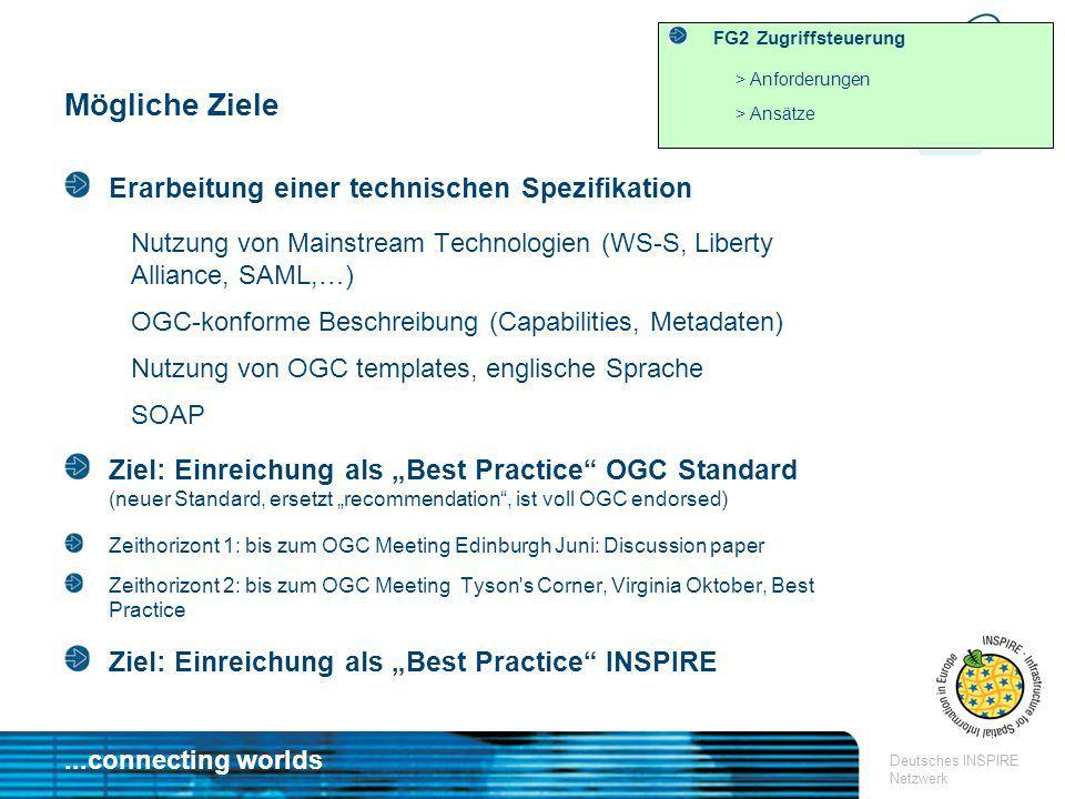 ...connecting worlds Deutsches INSPIRE Netzwerk FG2 Zugriffsteuerung > Anforderungen > Ansätze Mögliche Ziele Erarbeitung einer technischen Spezifikat