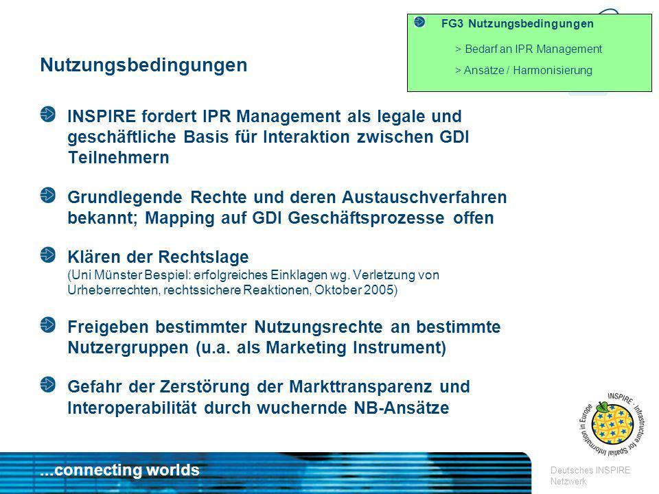 ...connecting worlds Deutsches INSPIRE Netzwerk FG3 Nutzungsbedingungen > Bedarf an IPR Management > Ansätze / Harmonisierung Nutzungsbedingungen INSP