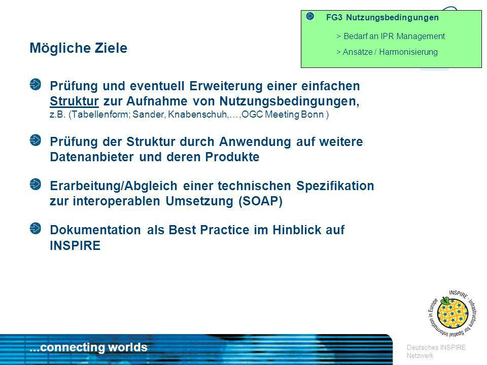 ...connecting worlds Deutsches INSPIRE Netzwerk FG3 Nutzungsbedingungen > Bedarf an IPR Management > Ansätze / Harmonisierung Mögliche Ziele Prüfung u