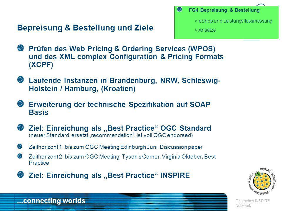 ...connecting worlds Deutsches INSPIRE Netzwerk FG4 Bepreisung & Bestellung > eShop und Leistungsflussmessung > Ansätze Bepreisung & Bestellung und Zi