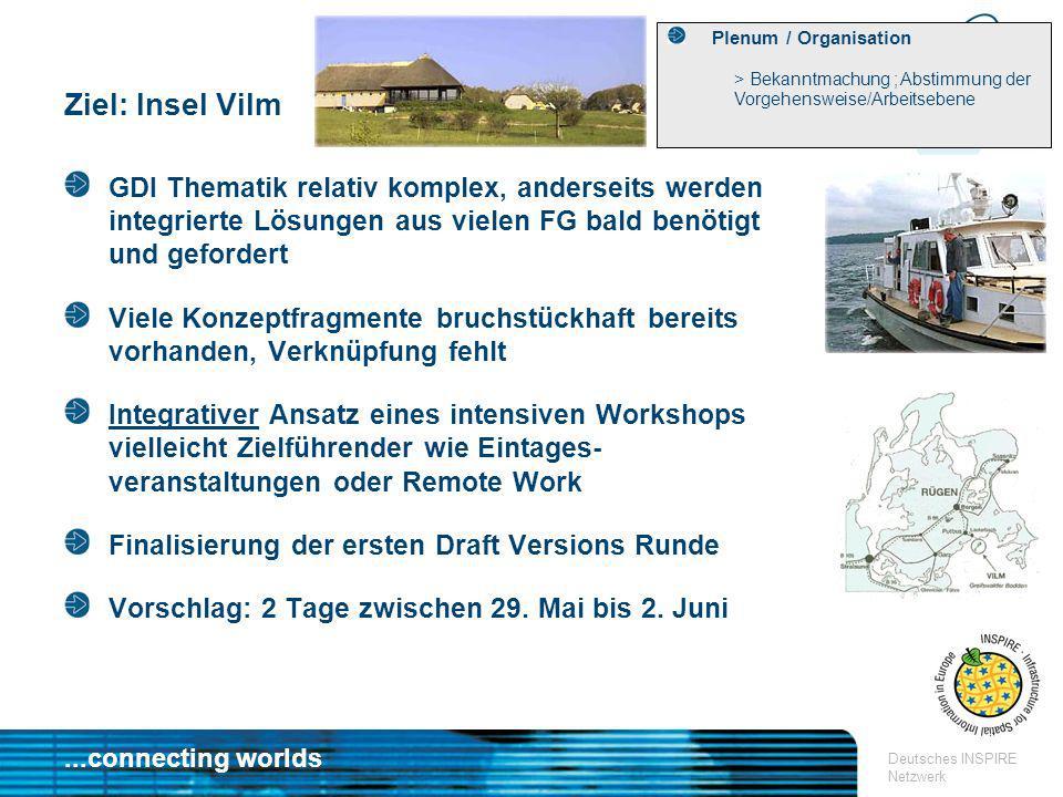 ...connecting worlds Deutsches INSPIRE Netzwerk Ziel: Insel Vilm GDI Thematik relativ komplex, anderseits werden integrierte Lösungen aus vielen FG ba