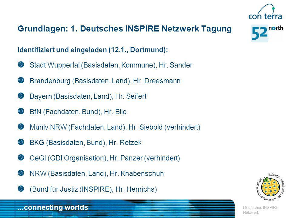 ...connecting worlds Deutsches INSPIRE Netzwerk Grundlagen: 1. Deutsches INSPIRE Netzwerk Tagung Identifiziert und eingeladen (12.1., Dortmund): Stadt