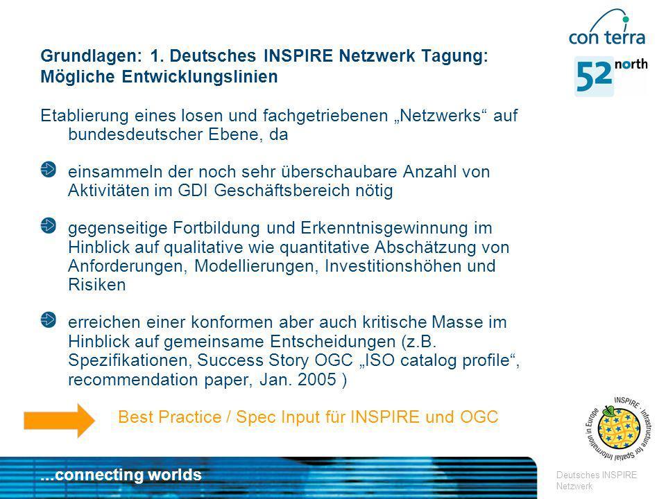 ...connecting worlds Deutsches INSPIRE Netzwerk Grundlagen: 1. Deutsches INSPIRE Netzwerk Tagung: Mögliche Entwicklungslinien Etablierung eines losen