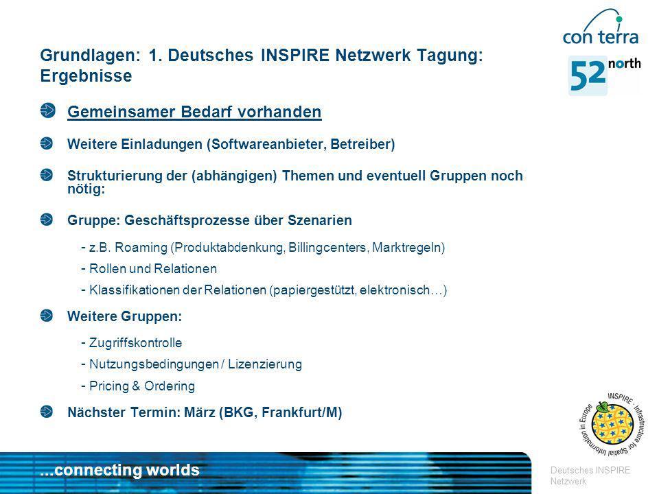 ...connecting worlds Deutsches INSPIRE Netzwerk Grundlagen: 1. Deutsches INSPIRE Netzwerk Tagung: Ergebnisse Gemeinsamer Bedarf vorhanden Weitere Einl