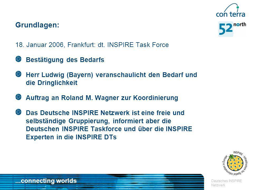 ...connecting worlds Deutsches INSPIRE Netzwerk Grundlagen: 18. Januar 2006, Frankfurt: dt. INSPIRE Task Force Bestätigung des Bedarfs Herr Ludwig (Ba