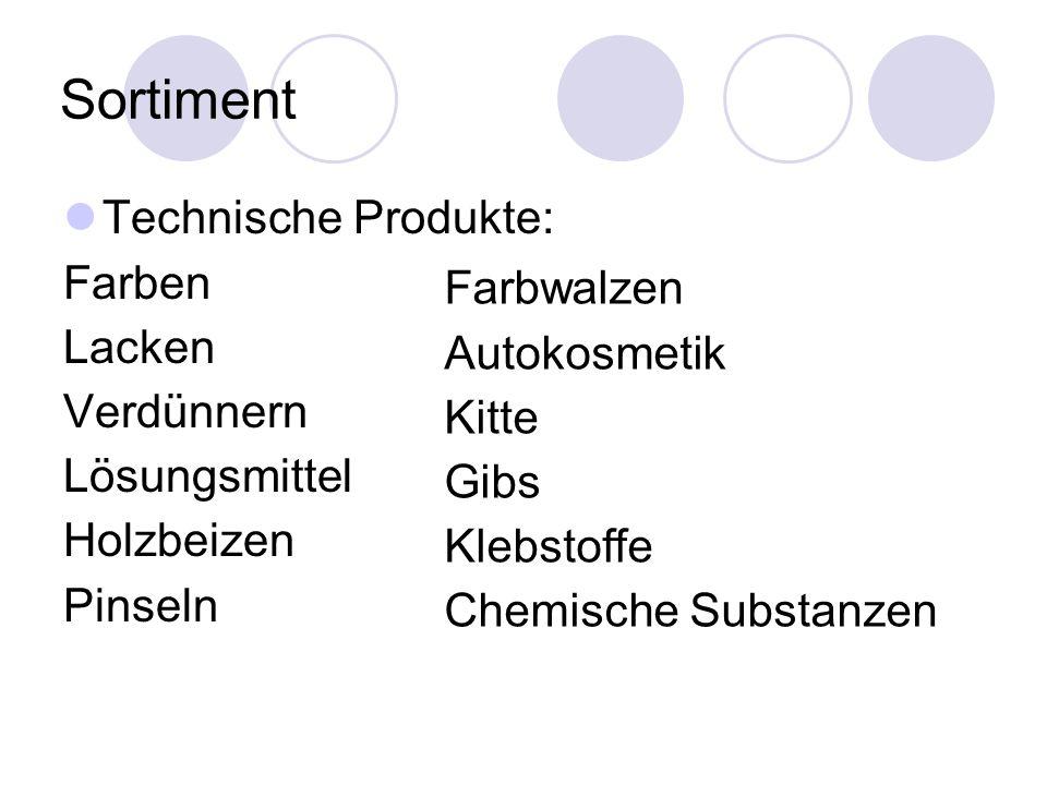 Sortiment Technische Produkte: Farben Lacken Verdünnern Lösungsmittel Holzbeizen Pinseln Farbwalzen Autokosmetik Kitte Gibs Klebstoffe Chemische Substanzen