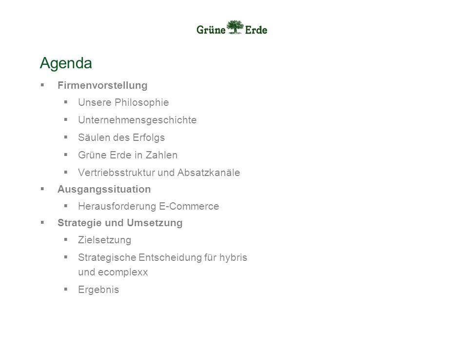 Agenda Firmenvorstellung Unsere Philosophie Unternehmensgeschichte Säulen des Erfolgs Grüne Erde in Zahlen Vertriebsstruktur und Absatzkanäle Ausgangs