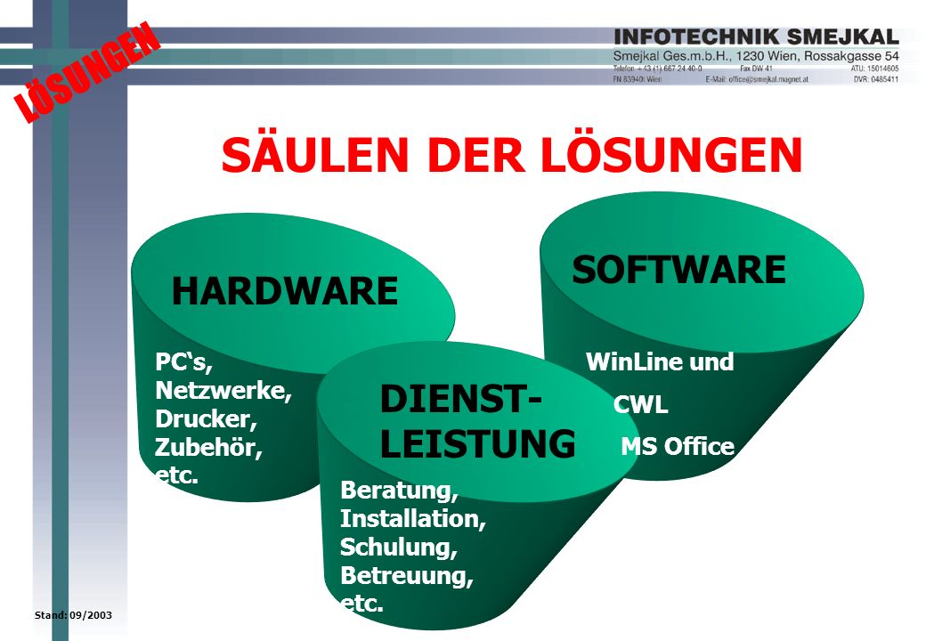 LÖSUNGEN Stand: 09/2003 WEB - WebEdition Shops –B2C, B2B, BS CMS –Content Management System CRM –Customer Relationship Management (frei definierbarer Workflow) HR –Human Ressources Archiv (Abfrage Archiv über Web) MC (Mobile Computing)