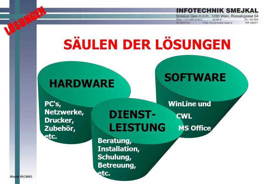 LÖSUNGEN Stand: 09/2003 SÄULEN DER LÖSUNGEN HARDWARE PCs, Netzwerke, Drucker, Zubehör, etc.