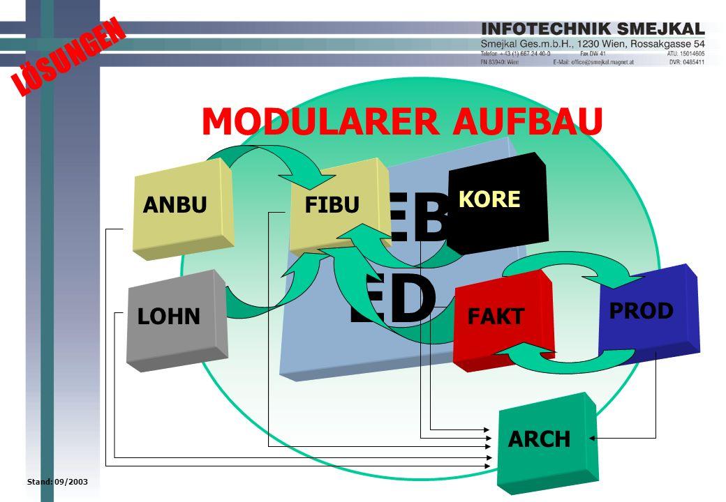 LÖSUNGEN Stand: 09/2003 WEB- ED MODULARER AUFBAU FIBU ARCH PROD KORE ANBU LOHNFAKT