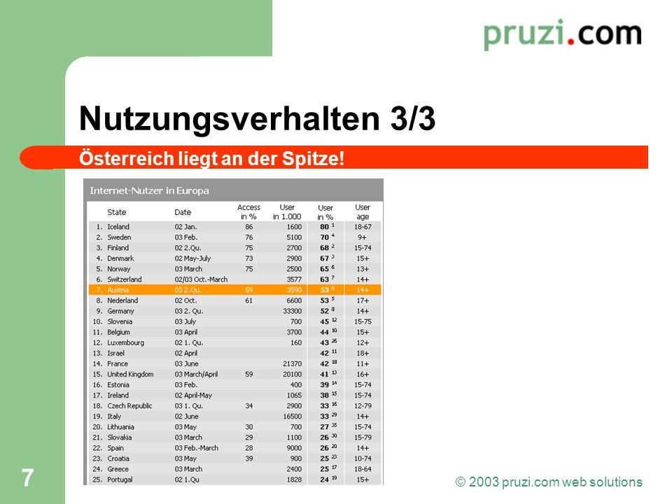 © 2003 pruzi.com web solutions 7 Nutzungsverhalten 3/3 Österreich liegt an der Spitze!