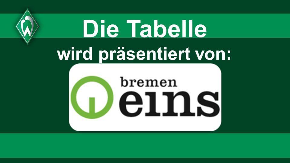 BL – Auswärtsspiel Sa., 03.03.12 – 15:30 Uhr Hertha BSC - SV Werder Bremen