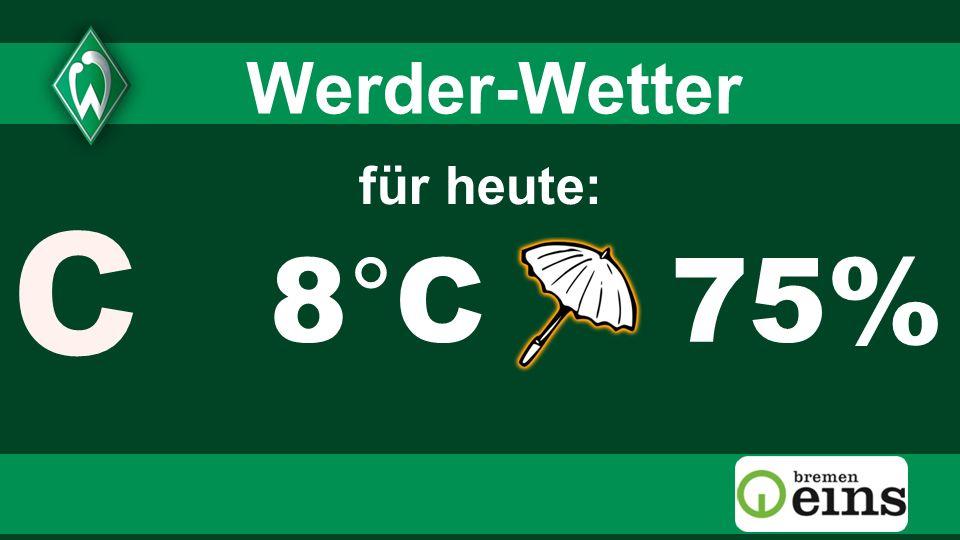 für heute: 75% c 8°C Werder-Wetter
