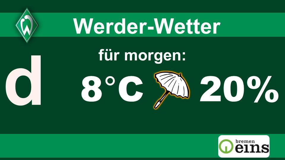 für morgen: 20% d 8°C Werder-Wetter