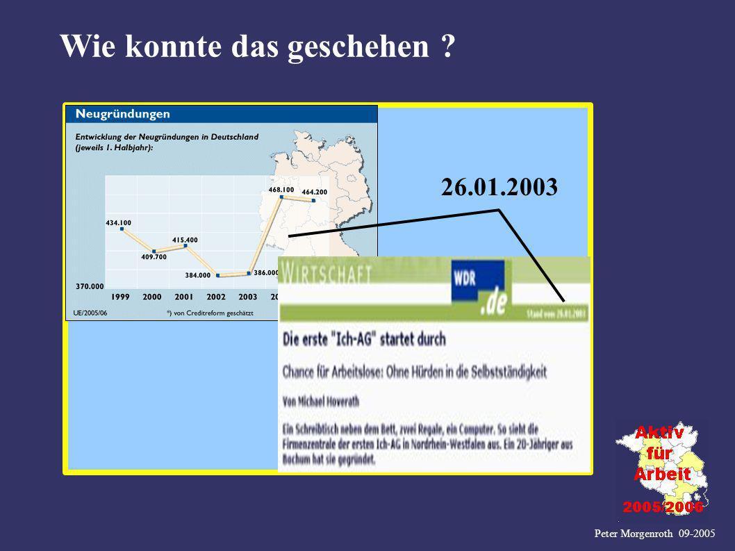 Peter Morgenroth 09-2005 Wie konnte das geschehen ? 26.01.2003