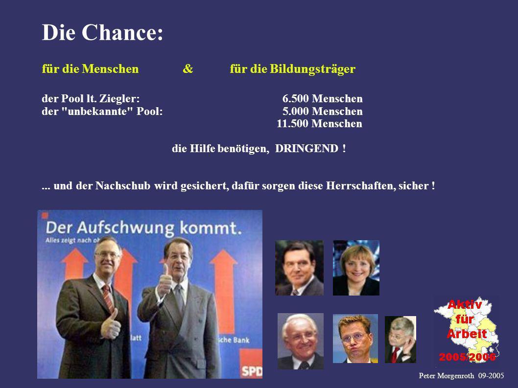 Peter Morgenroth 09-2005 Die Chance: für die Menschen&für die Bildungsträger der Pool lt. Ziegler: 6.500 Menschen der