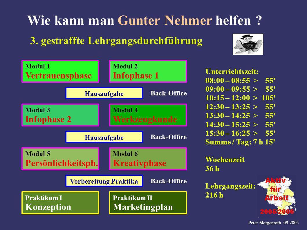 Peter Morgenroth 09-2005 Wie kann man Gunter Nehmer helfen ? Modul 1 Vertrauensphase Modul 2 Infophase 1 Hausaufgabe Modul 3 Infophase 2 Modul 4 Werkz