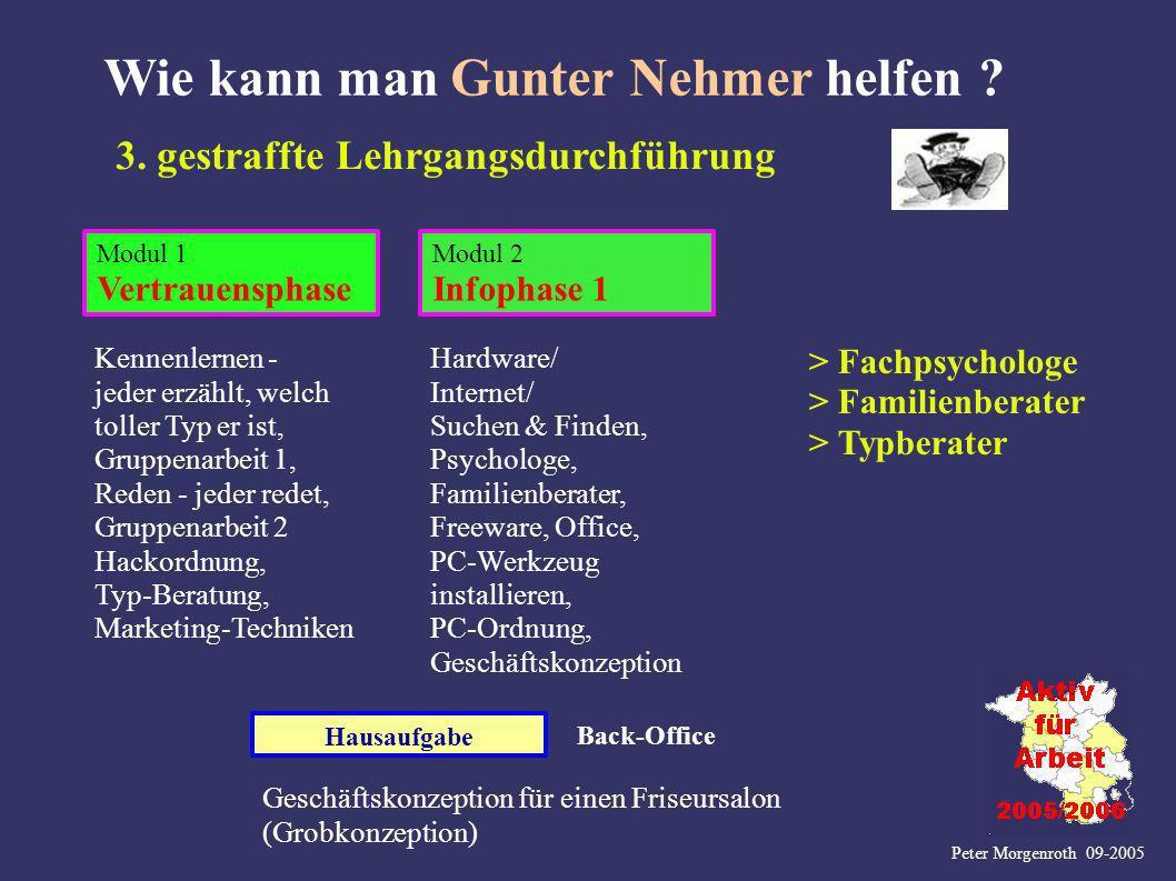Peter Morgenroth 09-2005 Wie kann man Gunter Nehmer helfen ? Modul 1 Vertrauensphase Modul 2 Infophase 1 Hausaufgabe 3. gestraffte Lehrgangsdurchführu