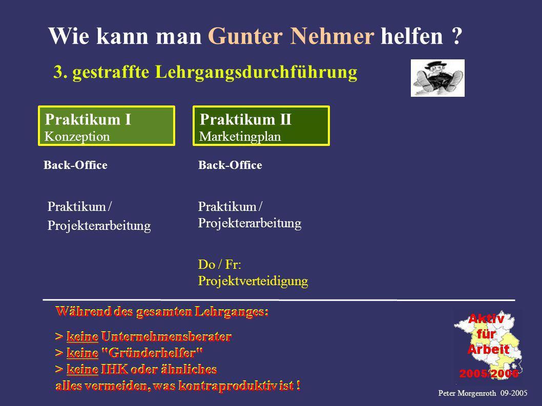 Peter Morgenroth 09-2005 Wie kann man Gunter Nehmer helfen ? 3. gestraffte Lehrgangsdurchführung Praktikum I Konzeption Praktikum II Marketingplan Bac