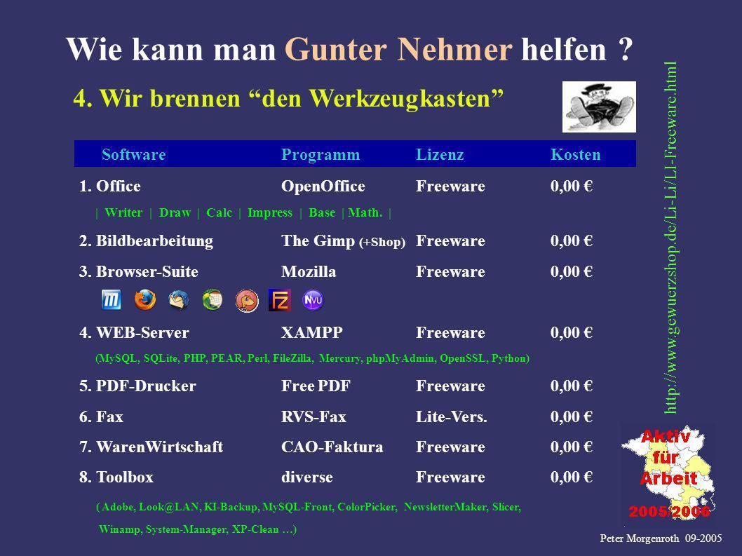 Peter Morgenroth 09-2005 Wie kann man Gunter Nehmer helfen ? 4. Wir brennen den Werkzeugkasten SoftwareProgrammLizenzKosten 1. OfficeOpenOfficeFreewar