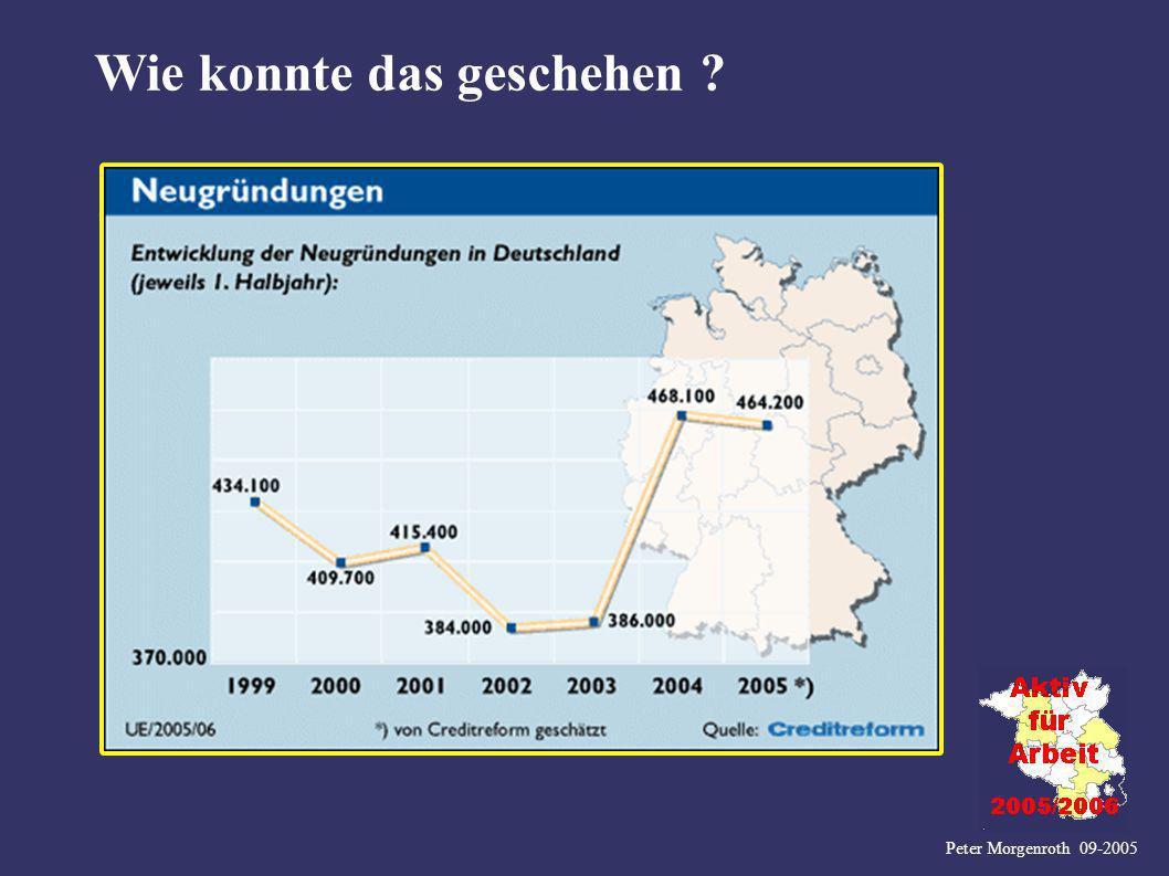 Peter Morgenroth 09-2005 Wie konnte das geschehen ?