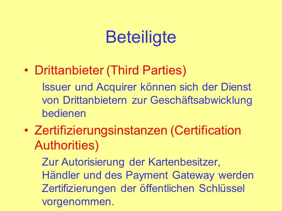 Beteiligte Drittanbieter (Third Parties) Issuer und Acquirer können sich der Dienst von Drittanbietern zur Geschäftsabwicklung bedienen Zertifizierung