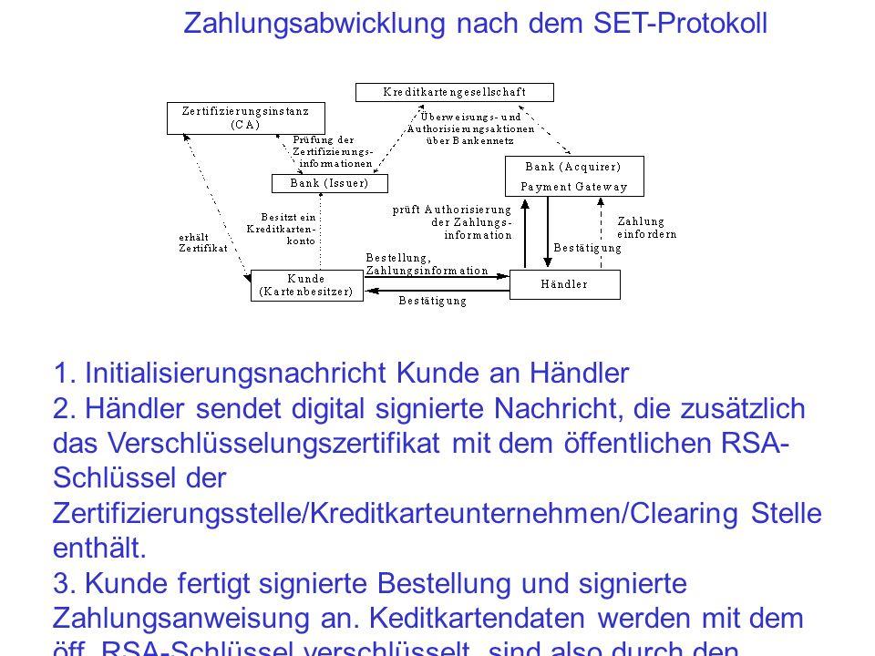 Zahlungsabwicklung nach dem SET-Protokoll 1. Initialisierungsnachricht Kunde an Händler 2. Händler sendet digital signierte Nachricht, die zusätzlich