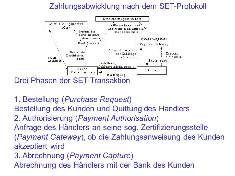 Zahlungsabwicklung nach dem SET-Protokoll Drei Phasen der SET-Transaktion 1. Bestellung (Purchase Request) Bestellung des Kunden und Quittung des Händ