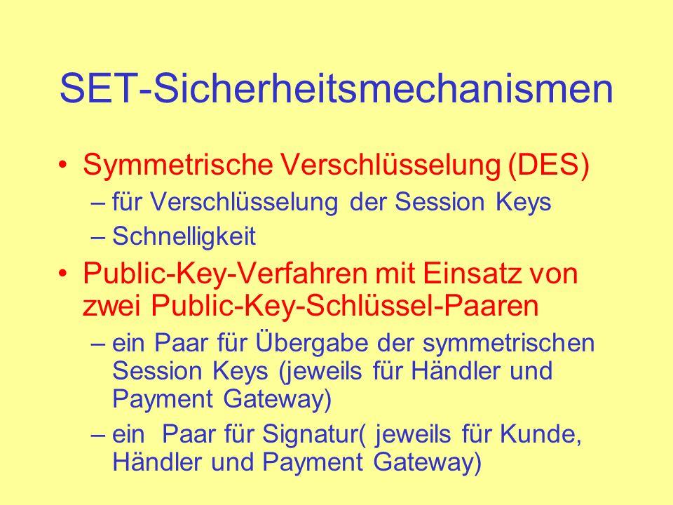 SET-Sicherheitsmechanismen Symmetrische Verschlüsselung (DES) –für Verschlüsselung der Session Keys –Schnelligkeit Public-Key-Verfahren mit Einsatz vo
