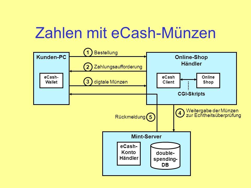 Zahlen mit eCash-Münzen Kunden-PC eCash- Wallet Mint-Server Online-Shop Händler eCash Client Bestellung 12 Zahlungsaufforderung 3 digtale Münzen 4 Wei