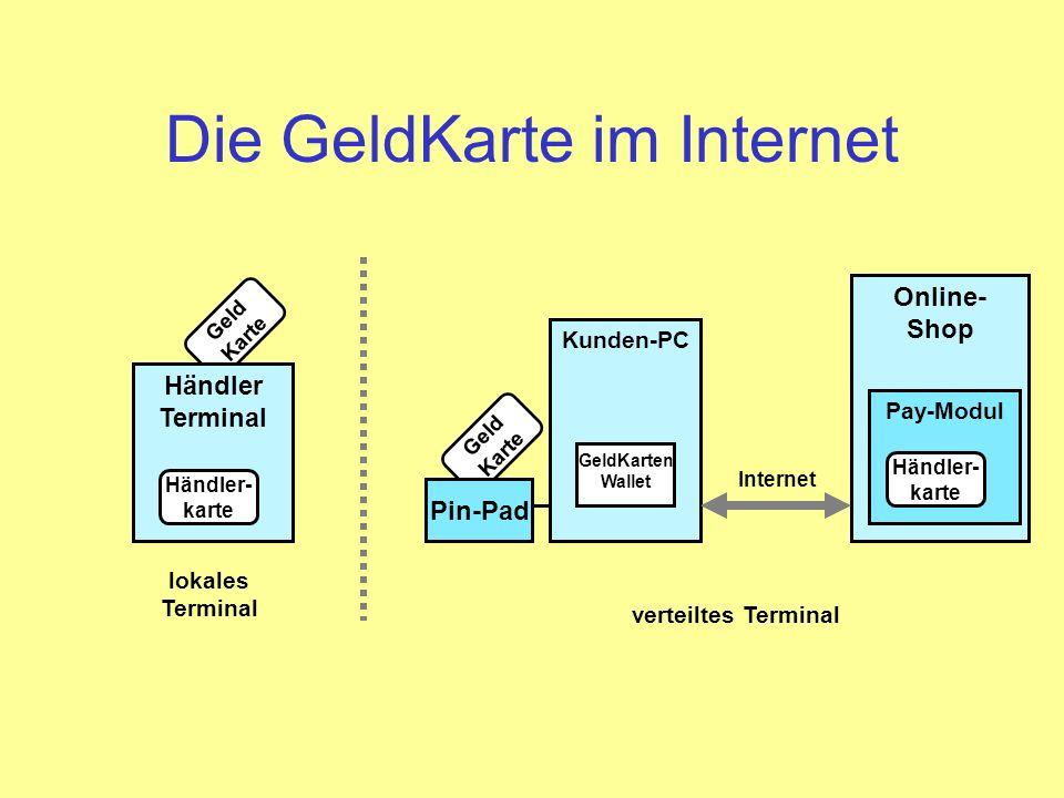 Online- Shop Pay-Modul Geld Karte Geld Karte Die GeldKarte im Internet Händler Terminal Händler- karte Pin-Pad Kunden-PC GeldKarten Wallet Händler- ka