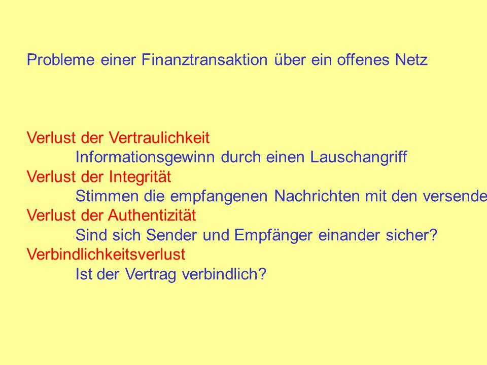 Zahlungsabwicklung nach dem SET-Protokoll Drei Phasen der SET-Transaktion 1.