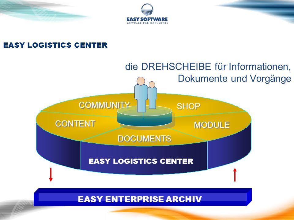 die DREHSCHEIBE für Informationen, Dokumente und Vorgänge EASY LOGISTICS CENTER DOCUMENTS SHOP CONTENT COMMUNITY MODULE EASY LOGISTICS CENTER EASY ENT