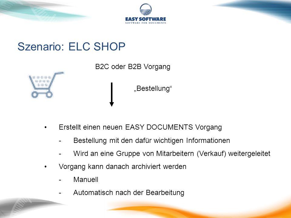 Szenario: ELC SHOP B2C oder B2B Vorgang Erstellt einen neuen EASY DOCUMENTS Vorgang -Bestellung mit den dafür wichtigen Informationen -Wird an eine Gr