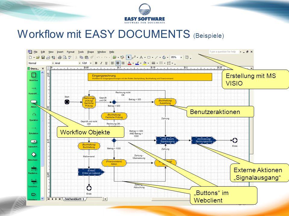 Workflow mit EASY DOCUMENTS (Beispiele) Workflow Objekte Erstellung mit MS VISIO Benutzeraktionen Buttons im Webclient Externe Aktionen Signalausgang