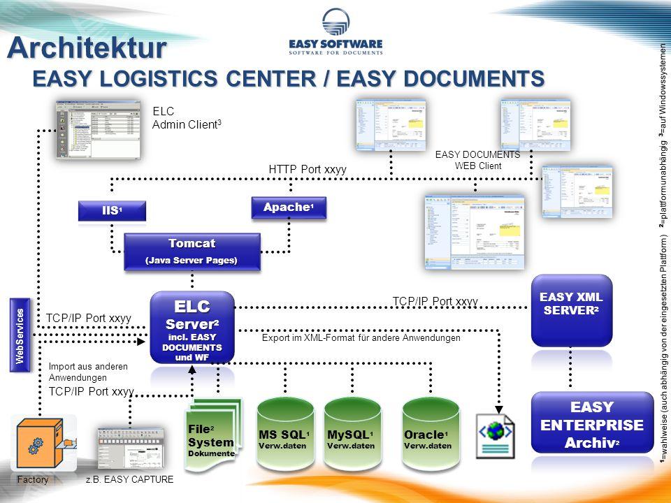Architektur EASY LOGISTICS CENTER / EASY DOCUMENTS Apache 1 ELC Server incl. EASY DOCUMENTS und WF ELC Server 2 incl. EASY DOCUMENTS und WF EASY ENTER