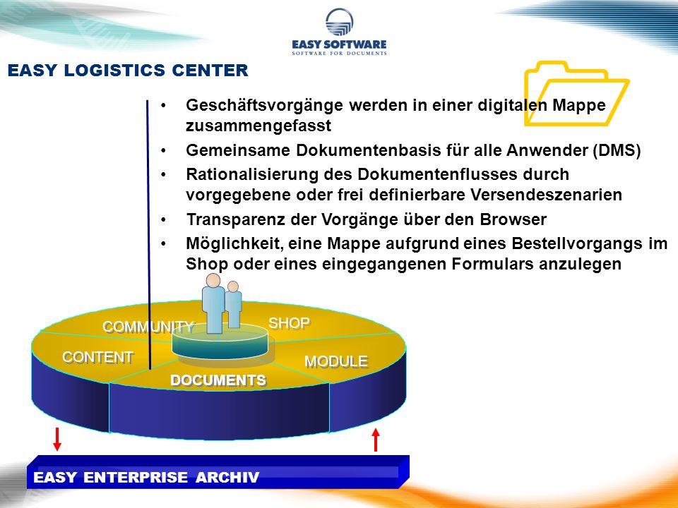 EASY LOGISTICS CENTER DOCUMENTS SHOP CONTENT COMMUNITY MODULE EASY ENTERPRISE ARCHIV Geschäftsvorgänge werden in einer digitalen Mappe zusammengefasst
