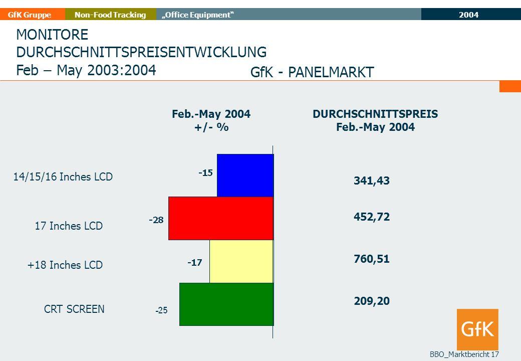 2004 GfK GruppeOffice EquipmentNon-Food Tracking BBO_Marktbericht 17 MONITORE DURCHSCHNITTSPREISENTWICKLUNG Feb – May 2003:2004 GfK - PANELMARKT Feb.-