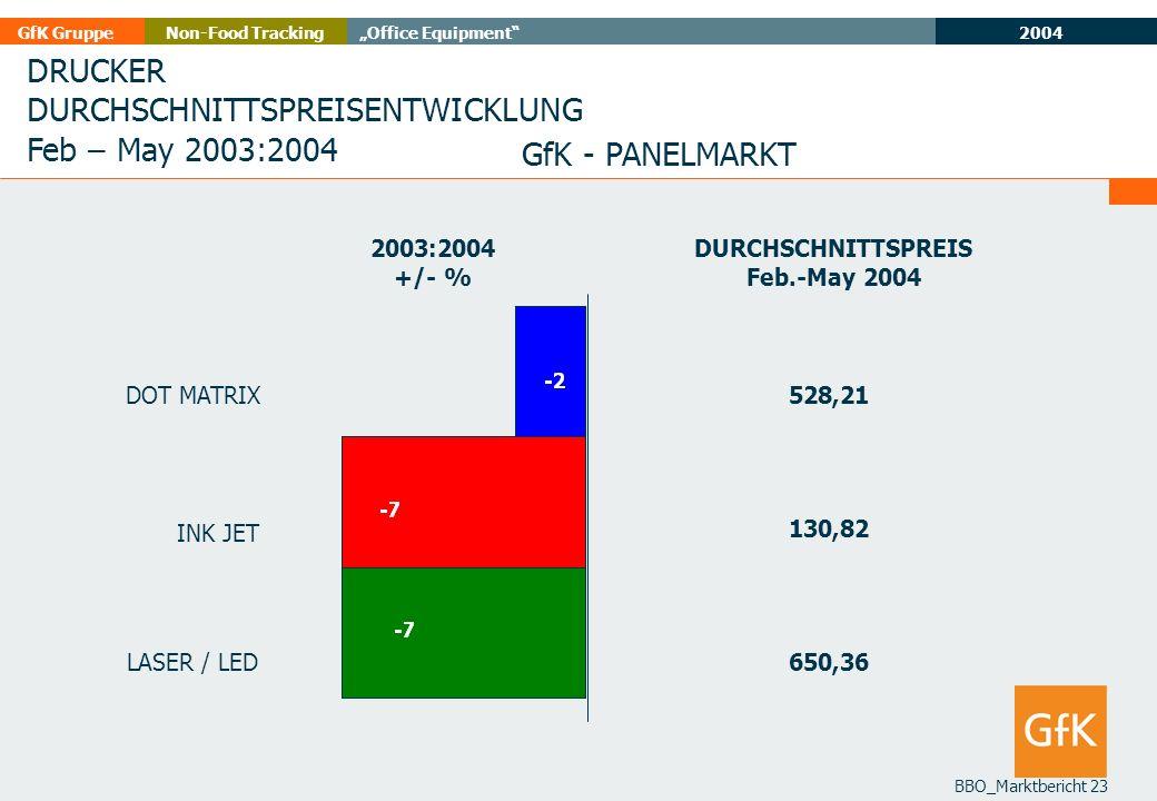 2004 GfK GruppeOffice EquipmentNon-Food Tracking BBO_Marktbericht 23 DRUCKER DURCHSCHNITTSPREISENTWICKLUNG Feb – May 2003:2004 GfK - PANELMARKT 2003:2