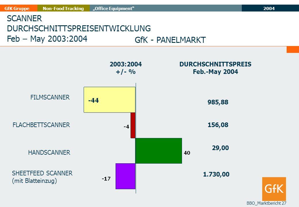 2004 GfK GruppeOffice EquipmentNon-Food Tracking BBO_Marktbericht 27 SCANNER DURCHSCHNITTSPREISENTWICKLUNG Feb – May 2003:2004 GfK - PANELMARKT 2003:2