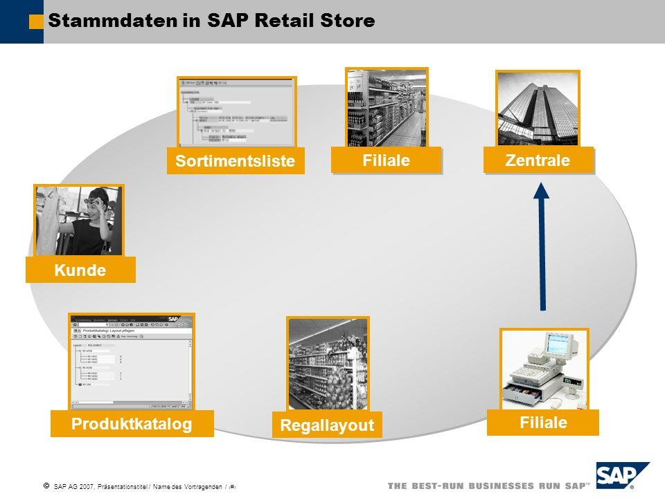 SAP AG 2007, Präsentationstitel / Name des Vortragenden / # Stammdaten in SAP Retail Store Kunde Regallayout Filiale Produktkatalog Sortimentsliste Filiale Zentrale