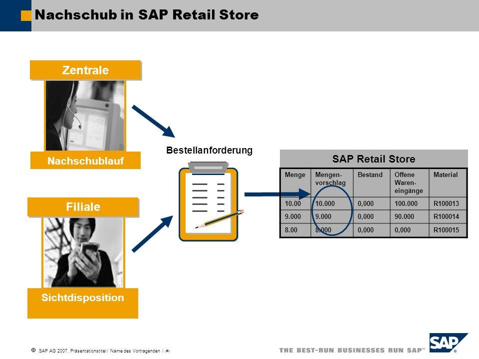 SAP AG 2007, Präsentationstitel / Name des Vortragenden / # SAP Retail Store Nachschub in SAP Retail Store Zentrale Filiale Sichtdisposition Bestellanforderung MengeMengen- vorschlag BestandOffene Waren- eingänge Material 10.0010.0000,000100.000R100013 9.000 0,00090.000R100014 8.008.0000,000 R100015 Nachschublauf