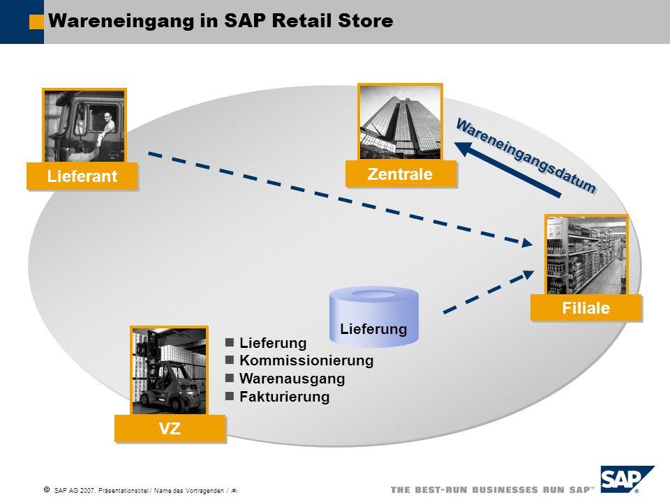 SAP AG 2007, Präsentationstitel / Name des Vortragenden / # Wareneingang in SAP Retail Store Lieferung Kommissionierung Warenausgang Fakturierung Wareneingangsdatum Filiale Lieferant Zentrale VZ