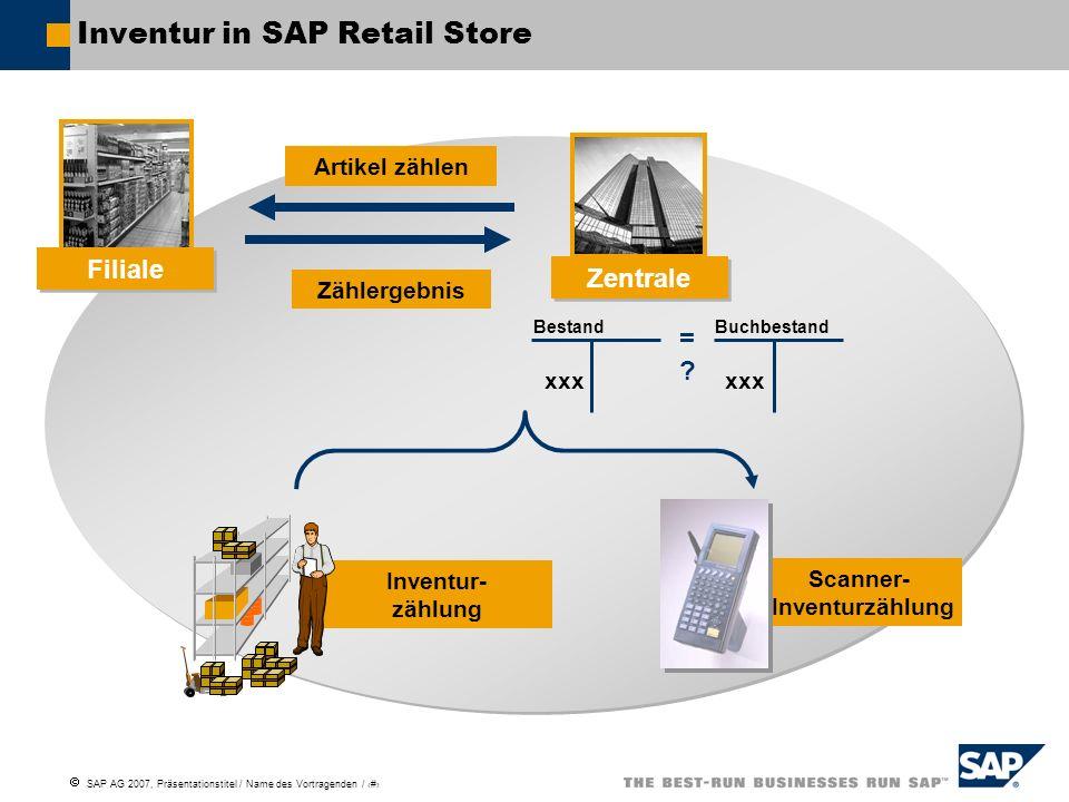SAP AG 2007, Präsentationstitel / Name des Vortragenden / # Inventur in SAP Retail Store Artikel zählen Inventur- zählung Scanner- Inventurzählung Bestand Buchbestand xxx Zählergebnis =?=.