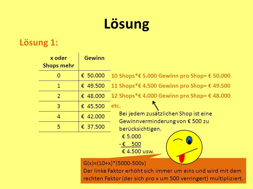 Lösung x oder Shops mehr Gewinn 0 50.000 1 49.500 2 48.000 3 45.500 4 42.000 5 37.500 10 Shops* 5.000 Gewinn pro Shop= 50.000 etc. 11 Shops* 4.500 Gew