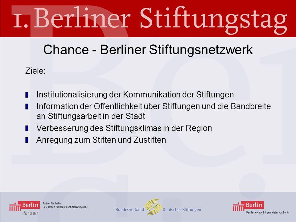 Chance - Berliner Stiftungsnetzwerk Ziele: Institutionalisierung der Kommunikation der Stiftungen Information der Öffentlichkeit über Stiftungen und d