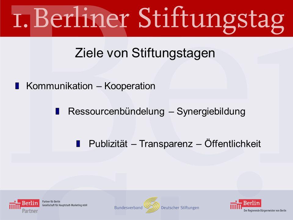 Ziele von Stiftungstagen Kommunikation – Kooperation Ressourcenbündelung – Synergiebildung Publizität – Transparenz – Öffentlichkeit