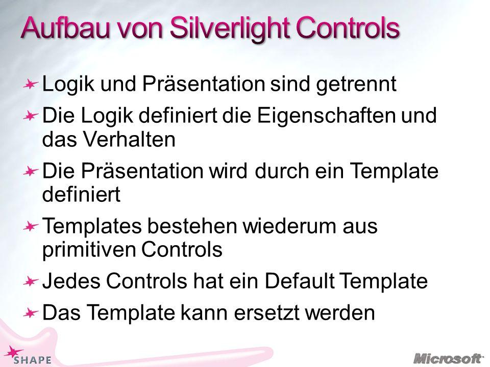Logik und Präsentation sind getrennt Die Logik definiert die Eigenschaften und das Verhalten Die Präsentation wird durch ein Template definiert Templates bestehen wiederum aus primitiven Controls Jedes Controls hat ein Default Template Das Template kann ersetzt werden