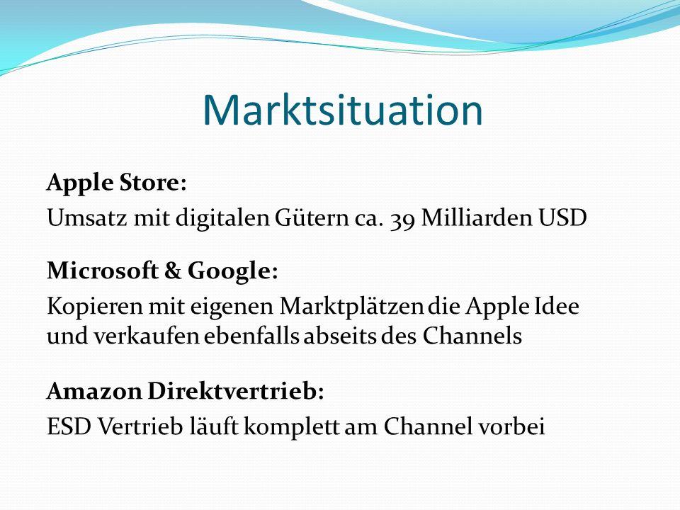 Marktsituation Apple Store: Umsatz mit digitalen Gütern ca. 39 Milliarden USD Microsoft & Google: Kopieren mit eigenen Marktplätzen die Apple Idee und