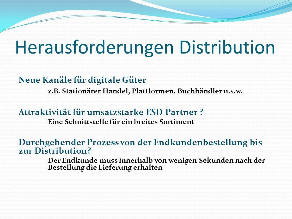 Herausforderungen Distribution Neue Kanäle für digitale Güter z.B. Stationärer Handel, Plattformen, Buchhändler u.s.w. Attraktivität für umsatzstarke